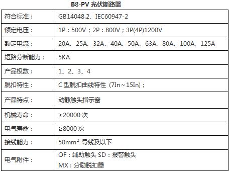 B8-PV光伏斷路器.png